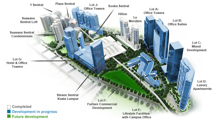 KL Sentral Development Plan