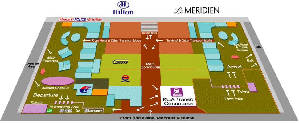 Ground floor layout, Stesen Sentral Kuala Lumpur