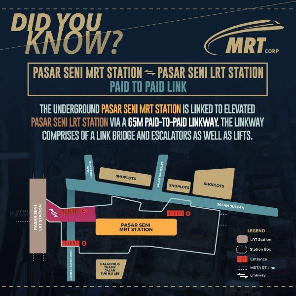 Paid To Paid Link Between Pasar Seni MRT Station and Pasar Seni LRT Station